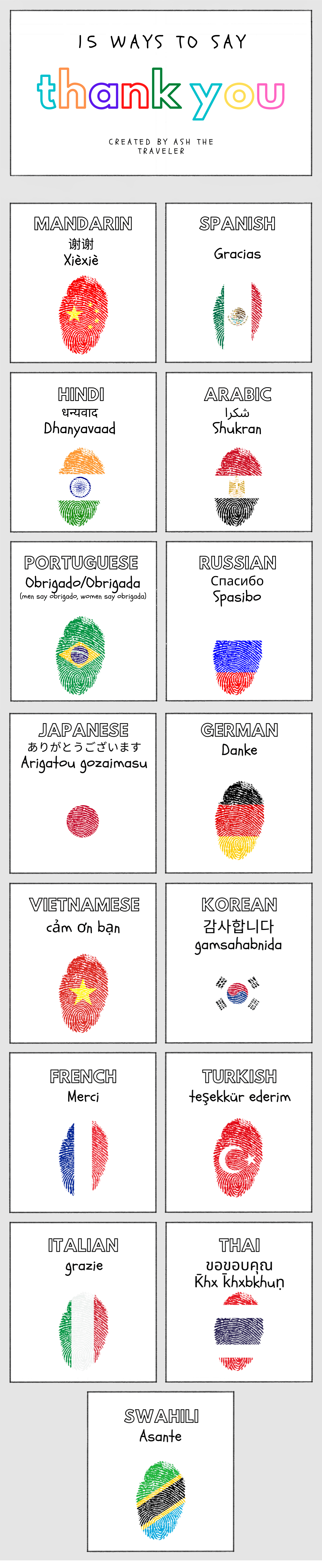 how to say hello in different langiages infographic